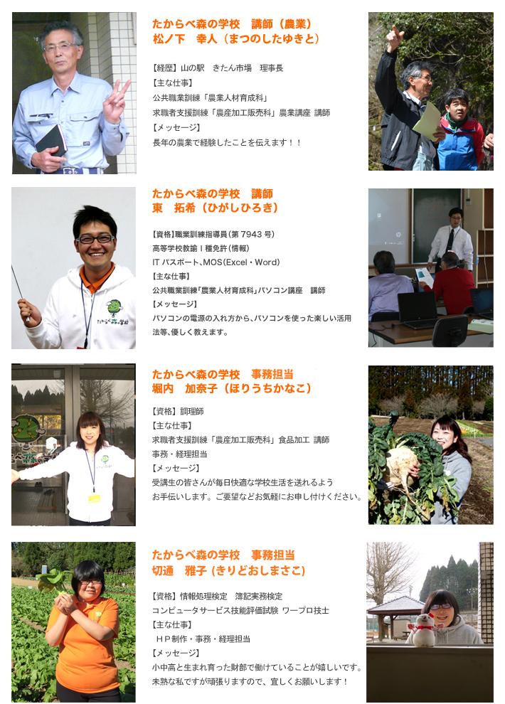平成28年度スタッフ紹介(農業人材育成科)